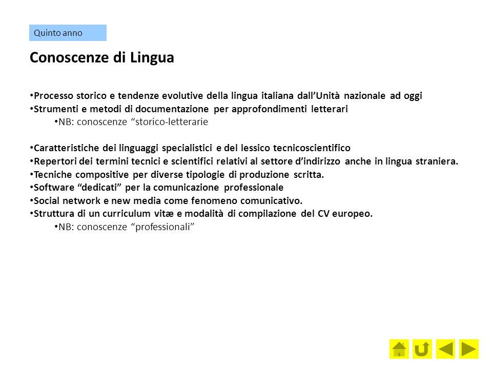 Quinto anno Conoscenze di Lingua. Processo storico e tendenze evolutive della lingua italiana dall'Unità nazionale ad oggi.