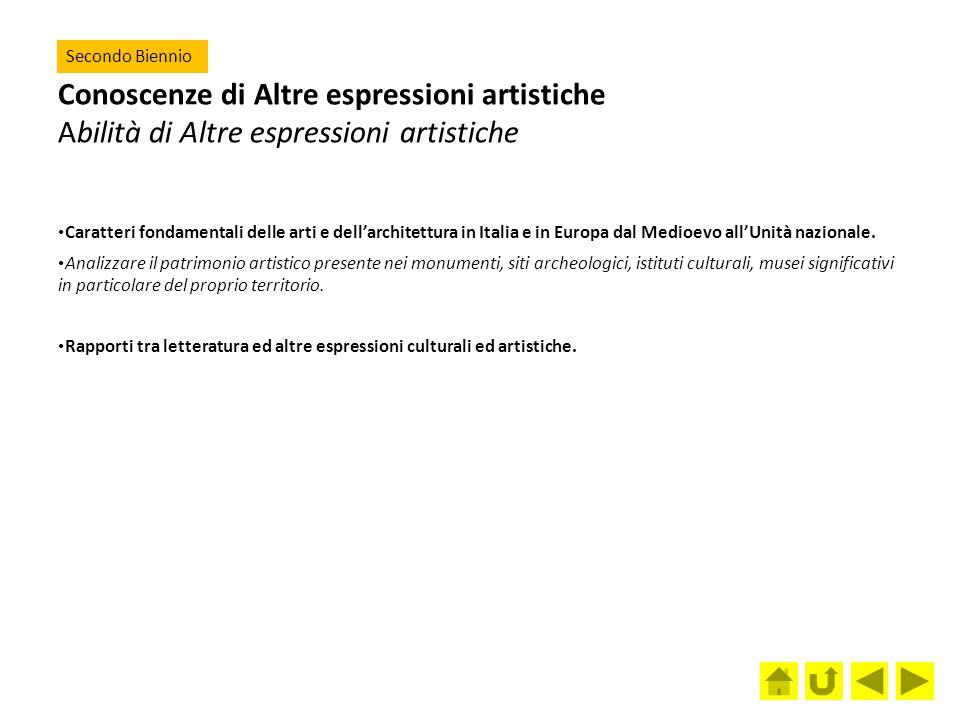 Secondo Biennio Conoscenze di Altre espressioni artistiche Abilità di Altre espressioni artistiche.
