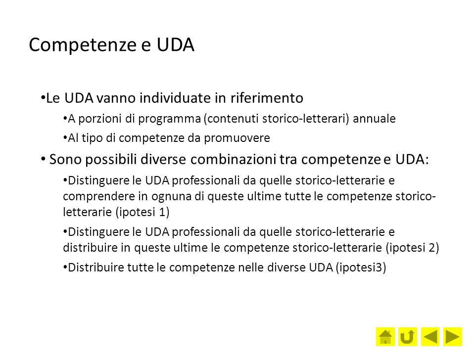 Competenze e UDA Le UDA vanno individuate in riferimento