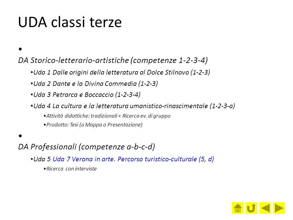 UDA classi terze U DA Storico-letterario-artistiche (competenze 1-2-3-4) Uda 1 Dalle origini della letteratura al Dolce Stilnovo (1-2-3)