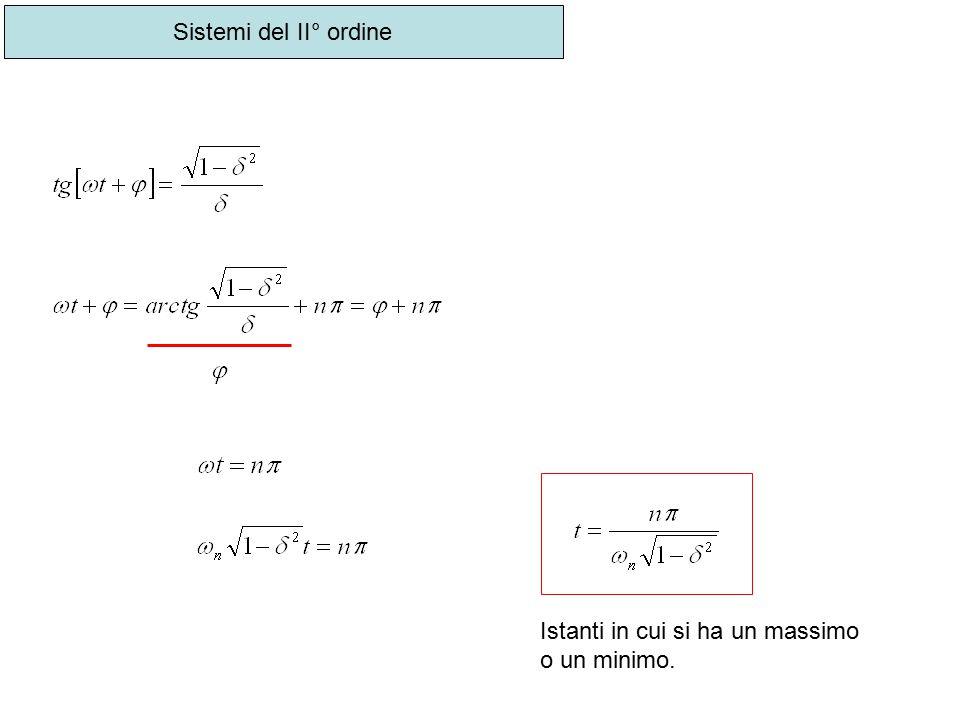 Sistemi del II° ordine Istanti in cui si ha un massimo o un minimo.