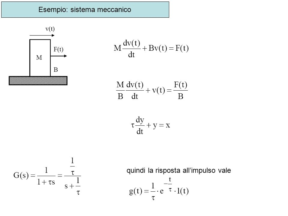 Esempio: sistema meccanico