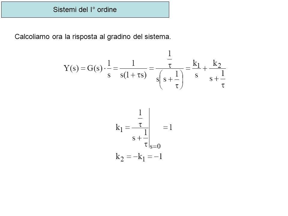 Sistemi del I° ordine Calcoliamo ora la risposta al gradino del sistema.