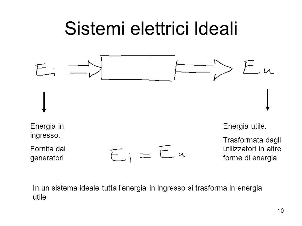 Sistemi elettrici Ideali