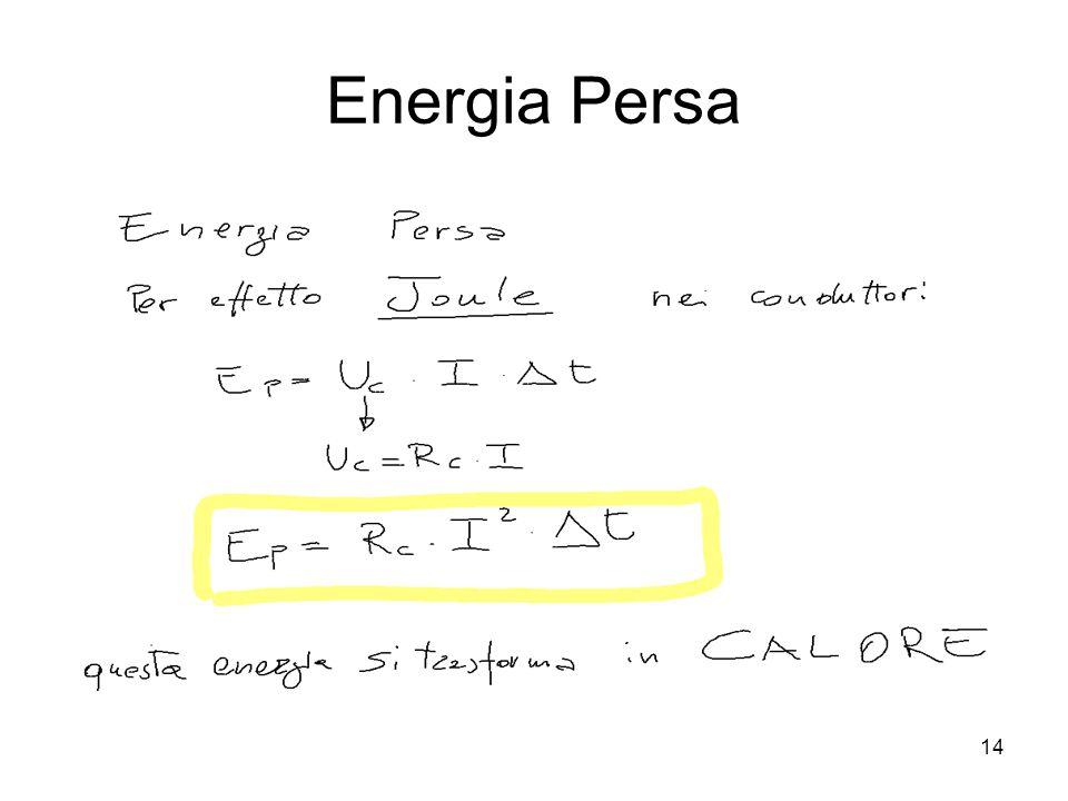 Energia Persa