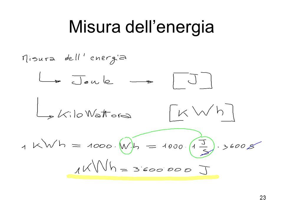 Misura dell'energia