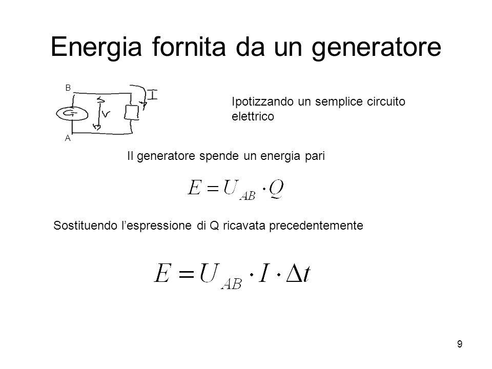 Energia fornita da un generatore