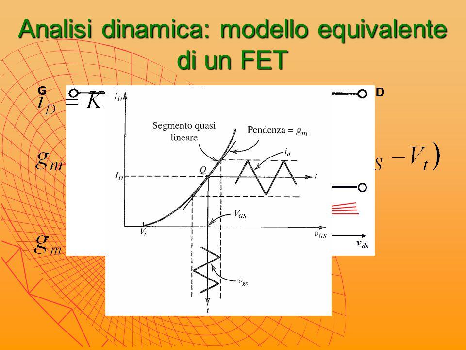 Analisi dinamica: modello equivalente di un FET