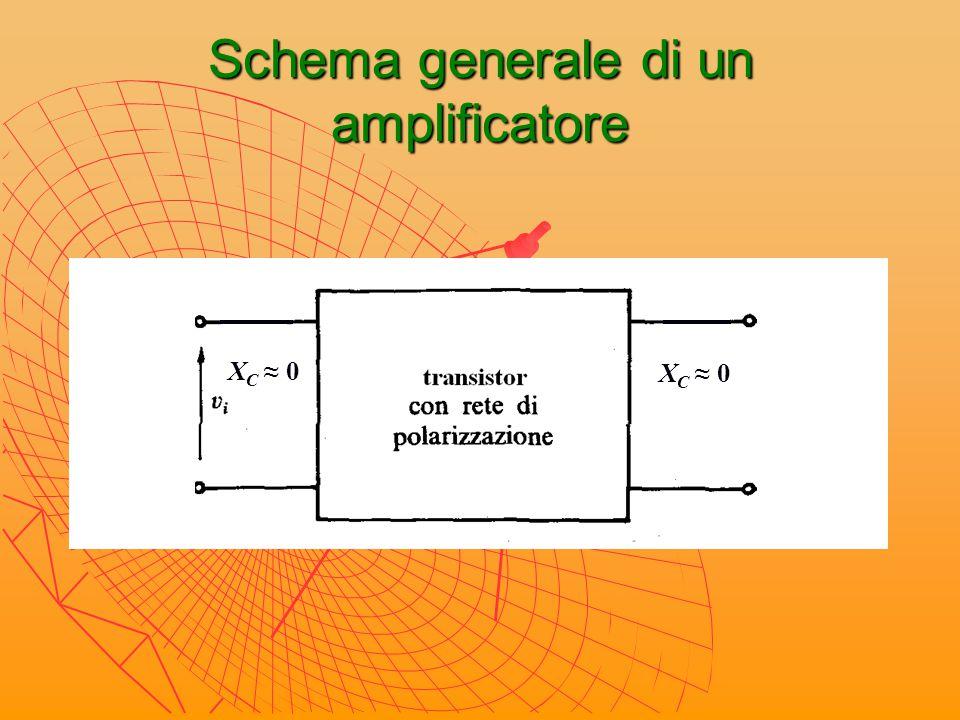 Schema generale di un amplificatore