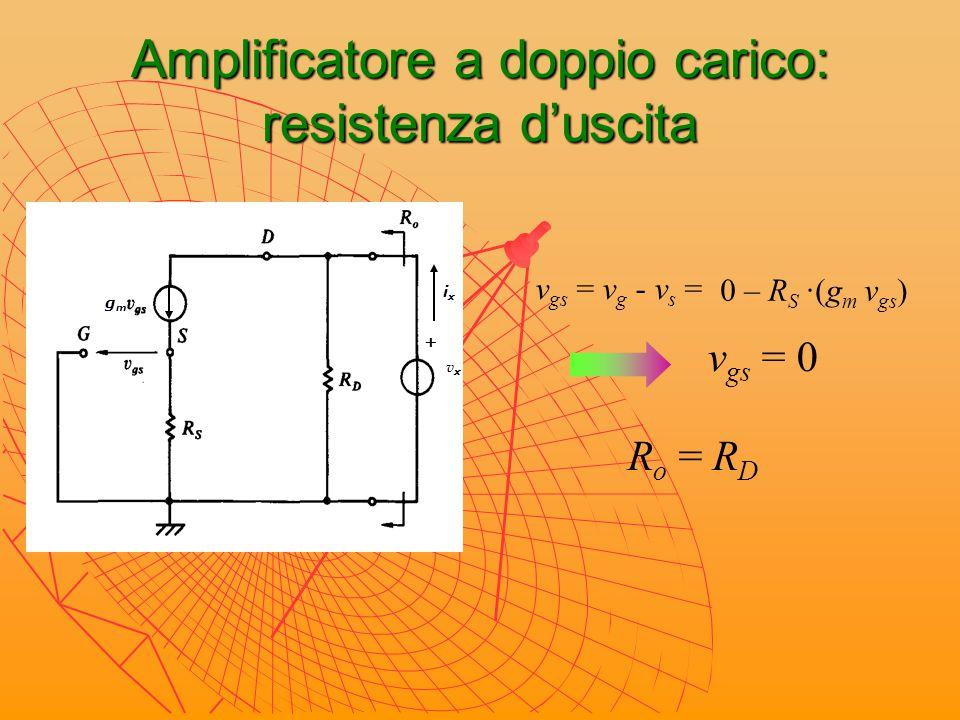 Amplificatore a doppio carico: resistenza d'uscita