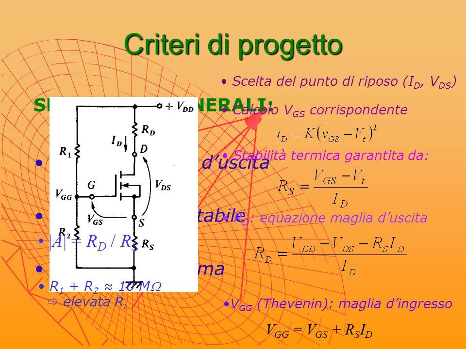 Criteri di progetto SPECIFICHE GENERALI: Ampia dinamica d'uscita