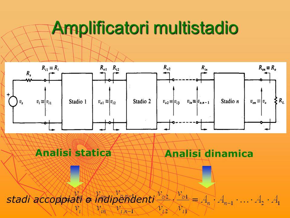 Amplificatori multistadio