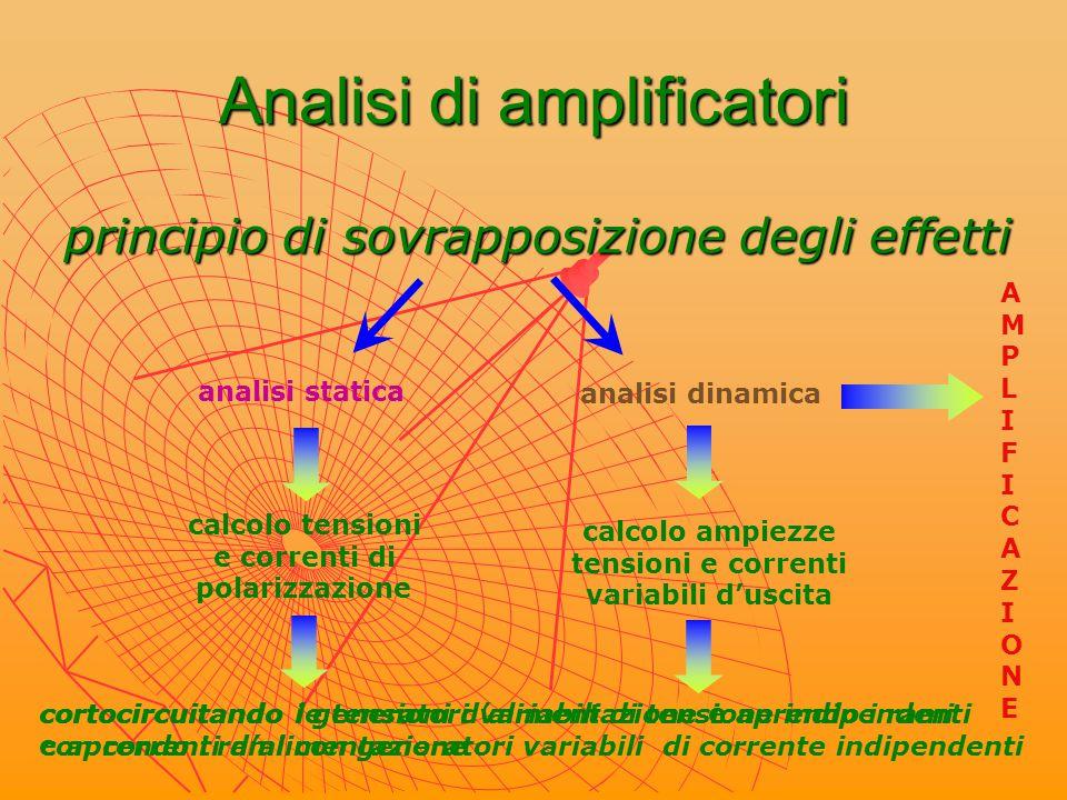 Analisi di amplificatori