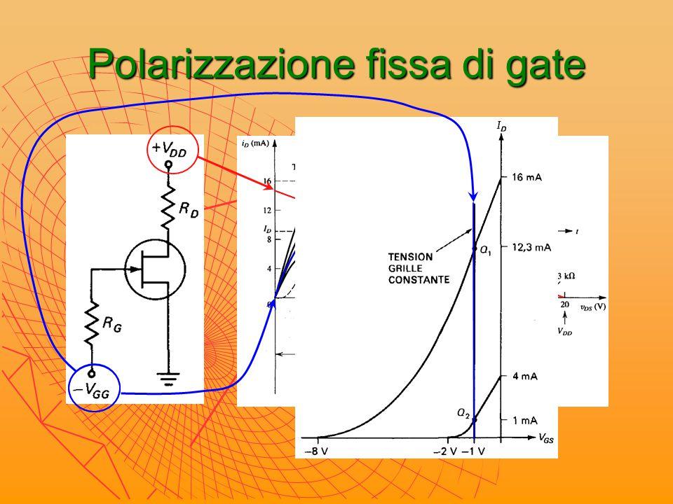 Polarizzazione fissa di gate