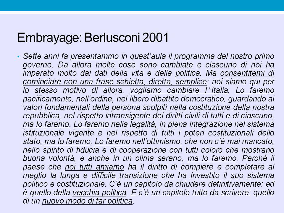 Embrayage: Berlusconi 2001