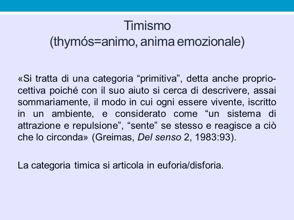 Timismo (thymós=animo, anima emozionale)