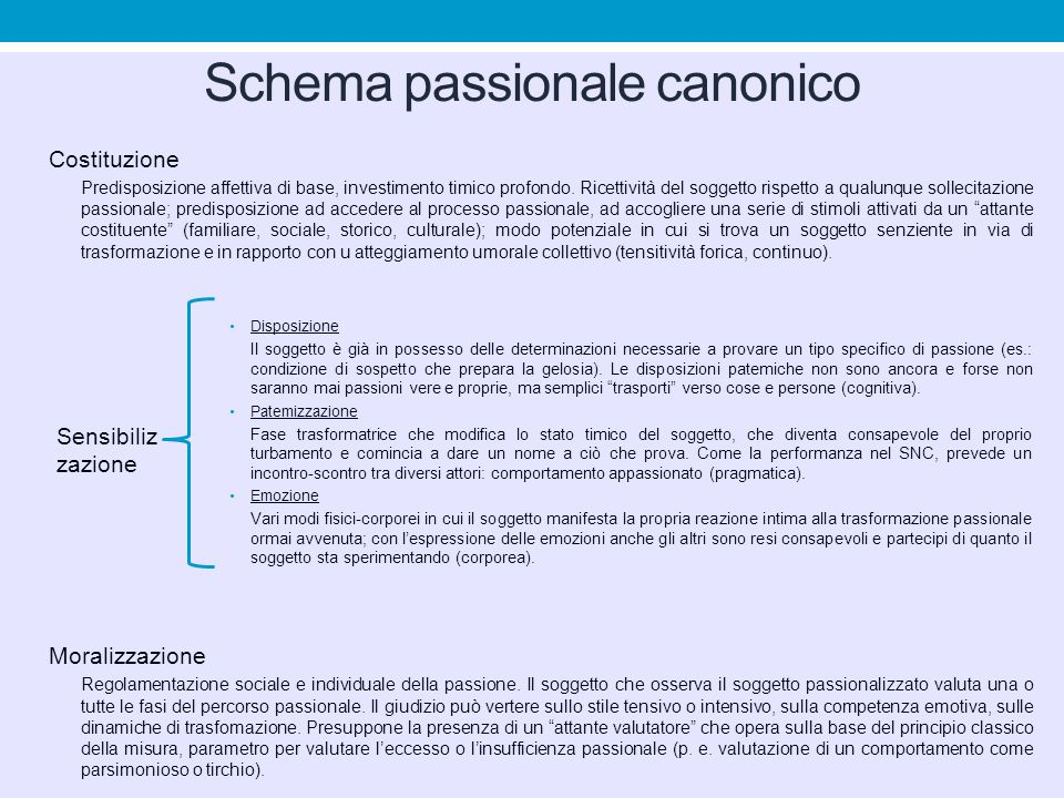 Schema passionale canonico