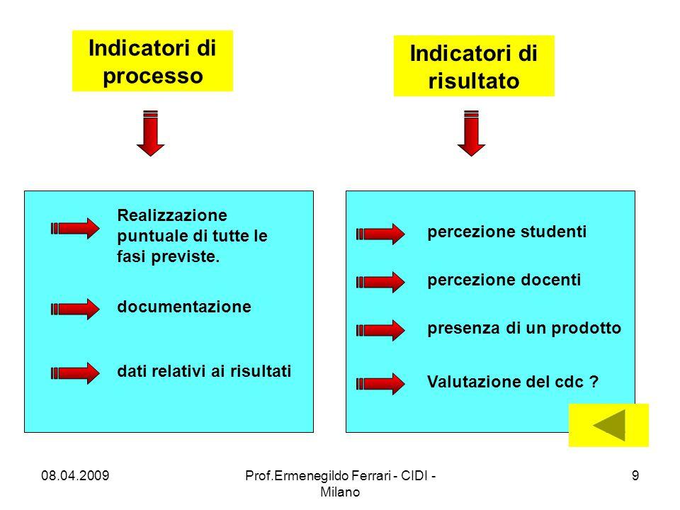 Indicatori di processo Indicatori di risultato