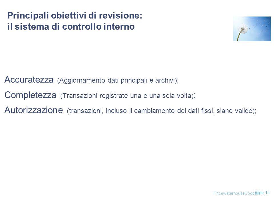 Principali obiettivi di revisione: il sistema di controllo interno