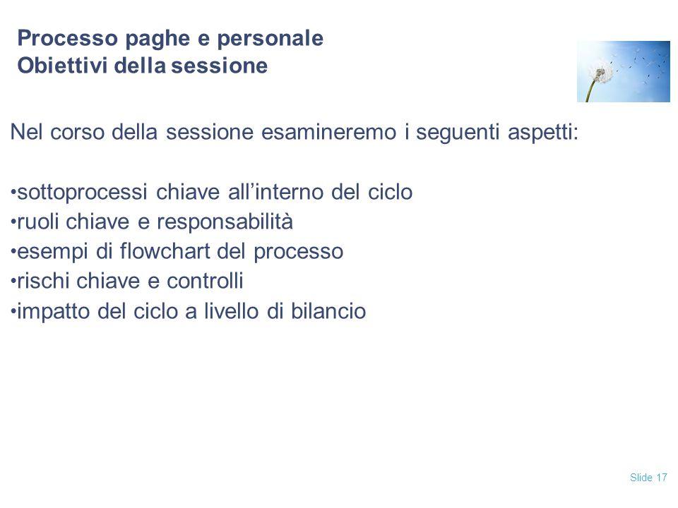 Processo paghe e personale Obiettivi della sessione