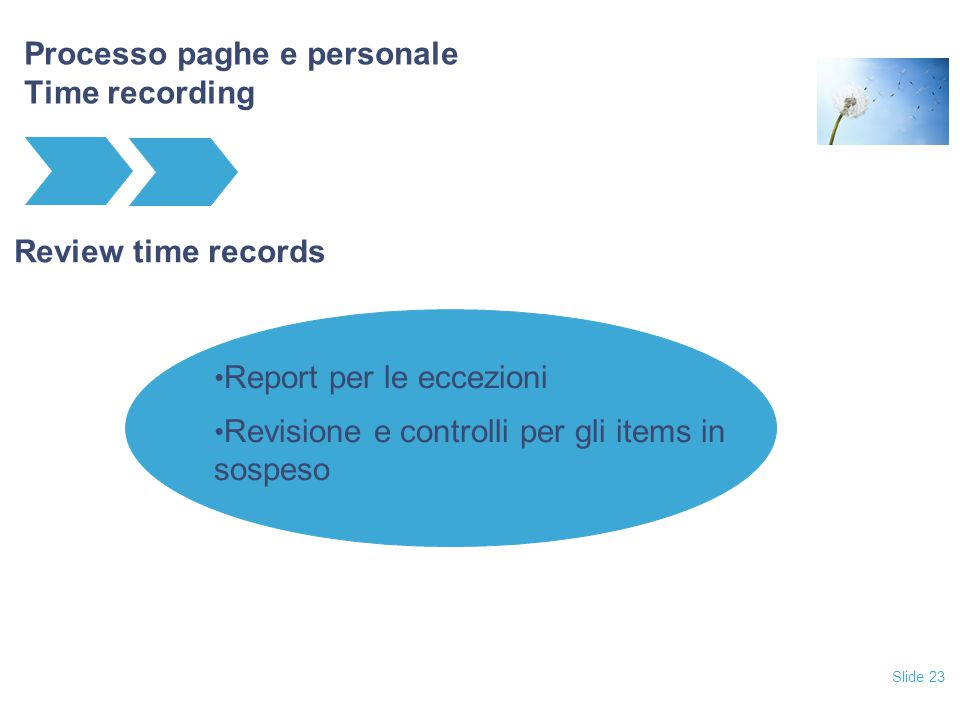 Processo paghe e personale Time recording