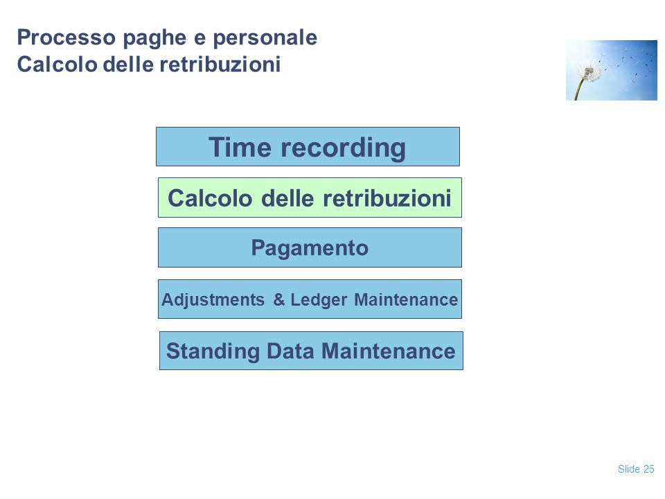 Processo paghe e personale Calcolo delle retribuzioni
