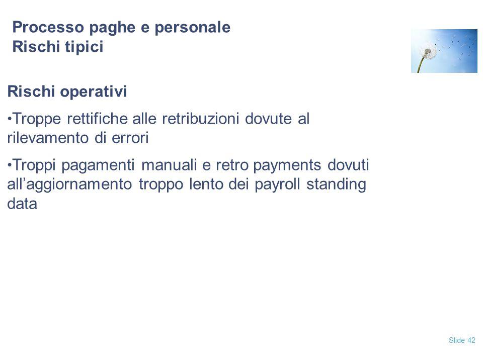 Processo paghe e personale Rischi tipici