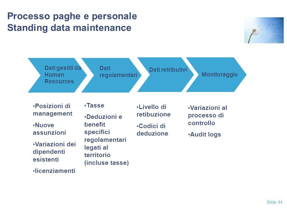 Processo paghe e personale Standing data maintenance