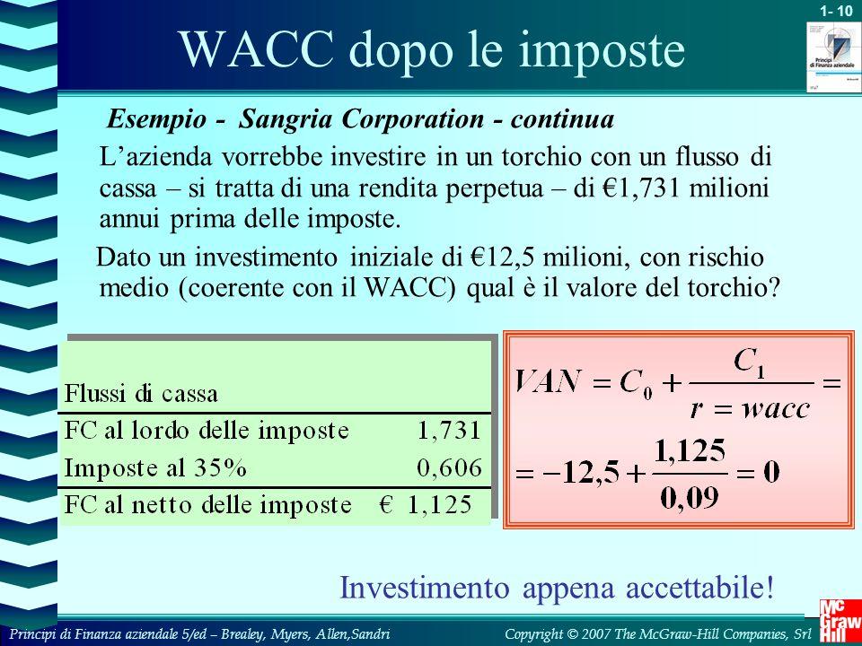 WACC dopo le imposte Investimento appena accettabile!