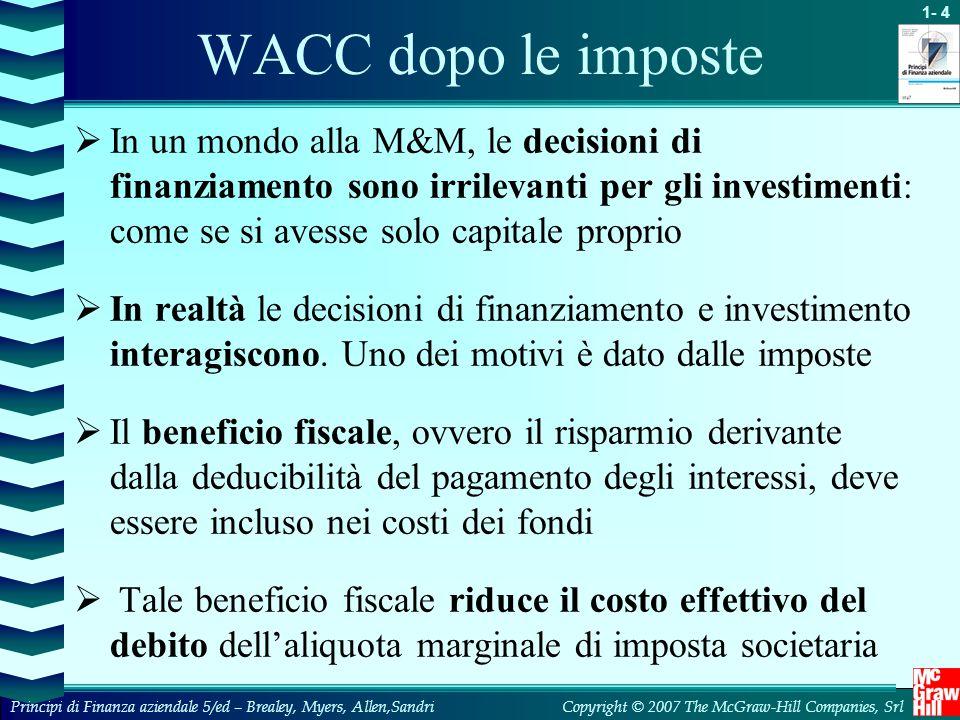 WACC dopo le imposte
