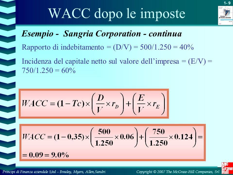 WACC dopo le imposte Esempio - Sangria Corporation - continua