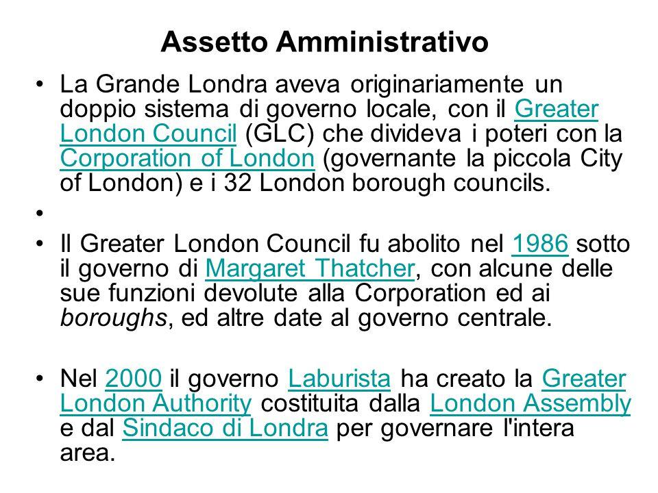 Assetto Amministrativo
