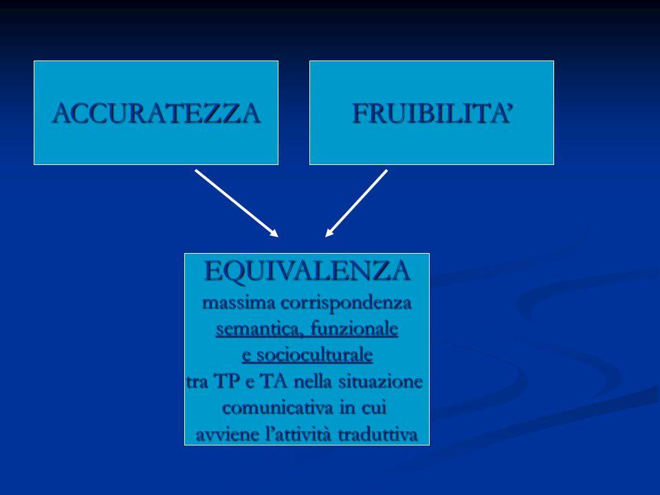 ACCURATEZZA FRUIBILITA' EQUIVALENZA massima corrispondenza