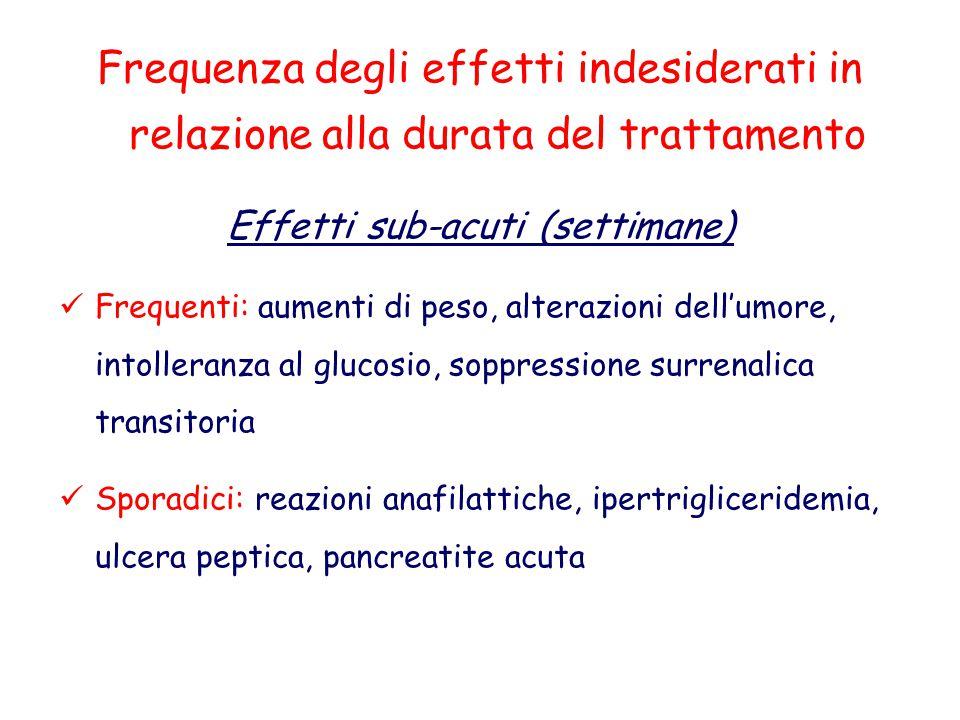 Effetti sub-acuti (settimane)
