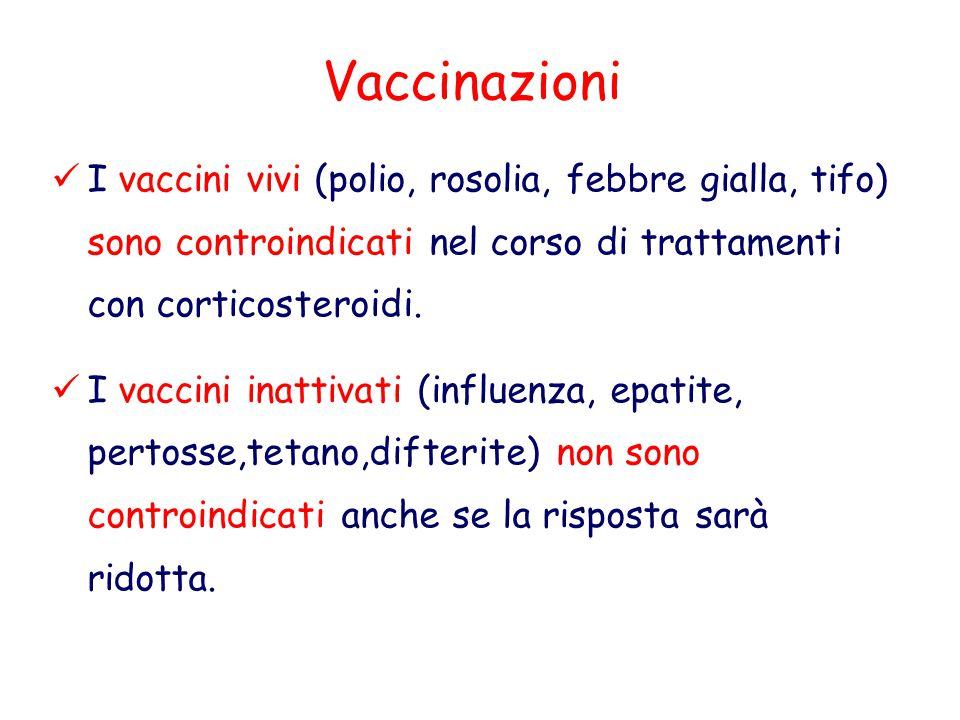 Vaccinazioni I vaccini vivi (polio, rosolia, febbre gialla, tifo) sono controindicati nel corso di trattamenti con corticosteroidi.