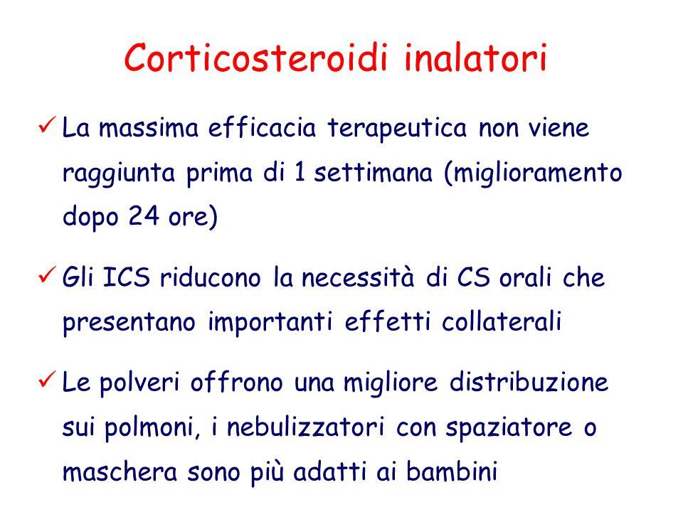 Corticosteroidi inalatori