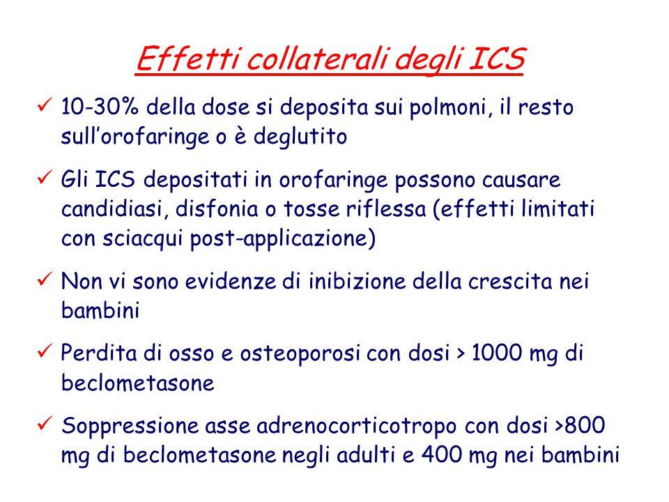 Effetti collaterali degli ICS