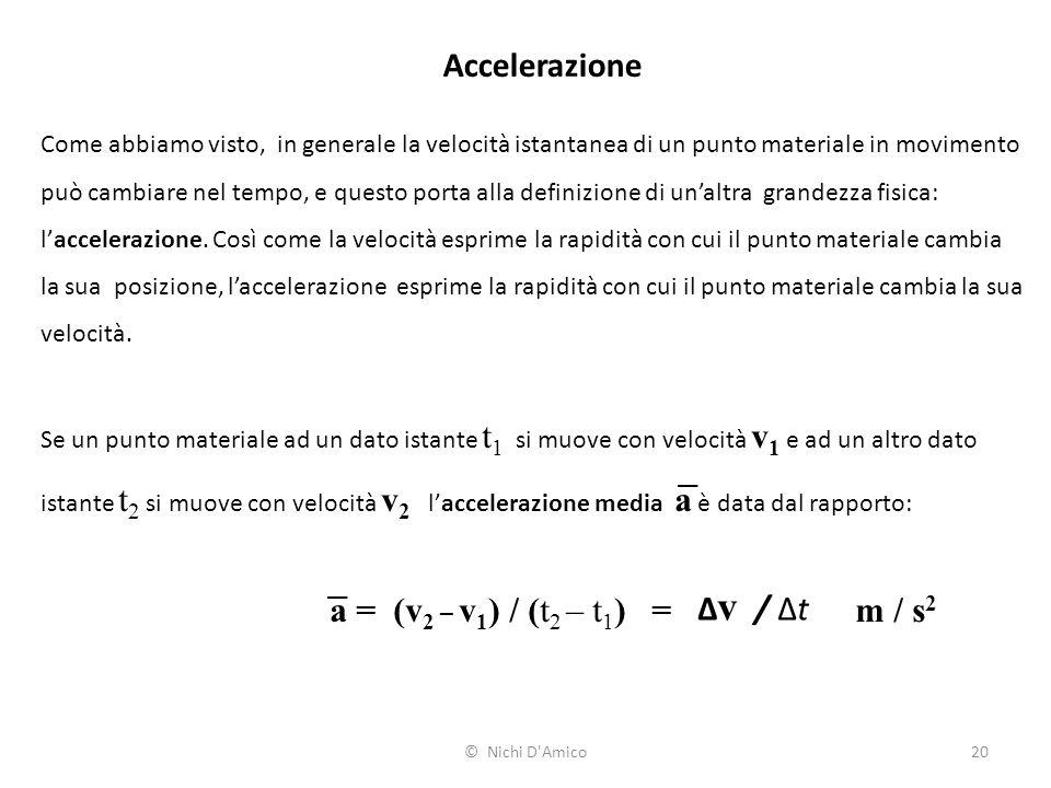Accelerazione a = (v2 – v1) / (t2 – t1) = m / s2 Δv / Δt