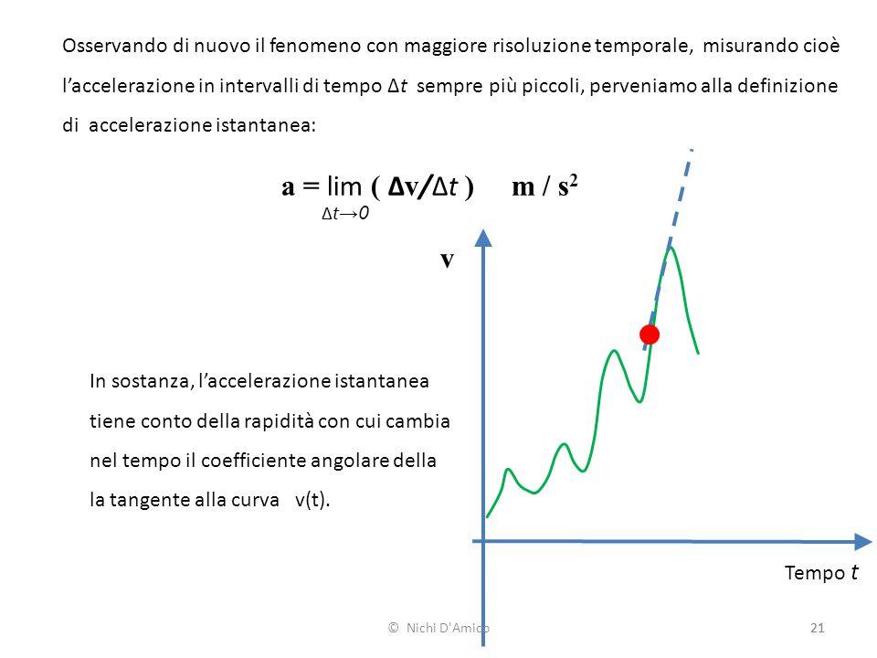 Osservando di nuovo il fenomeno con maggiore risoluzione temporale, misurando cioè