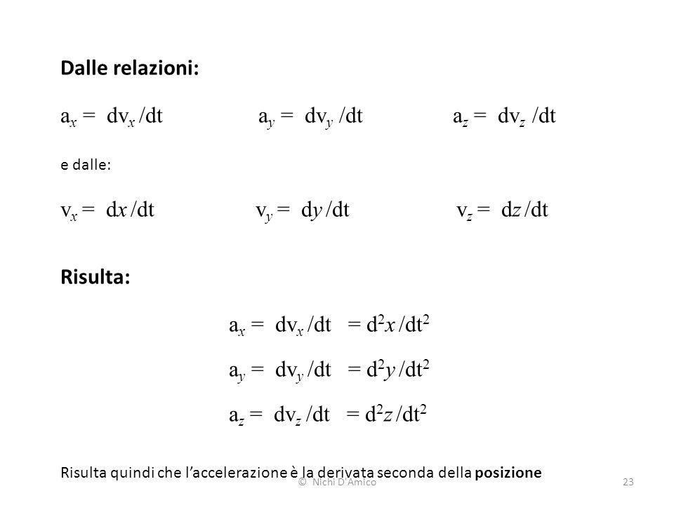 ax = dvx /dt ay = dvy /dt az = dvz /dt