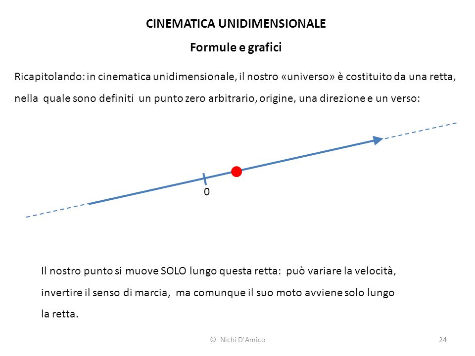CINEMATICA UNIDIMENSIONALE