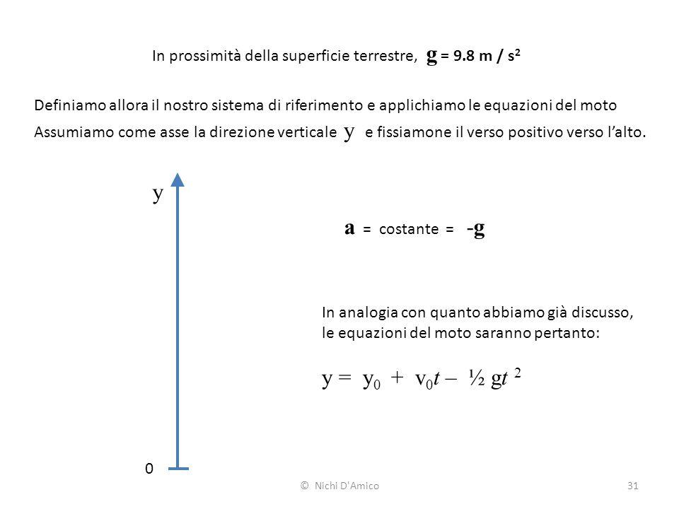 y a = costante = -g y = y0 + v0t – ½ gt 2