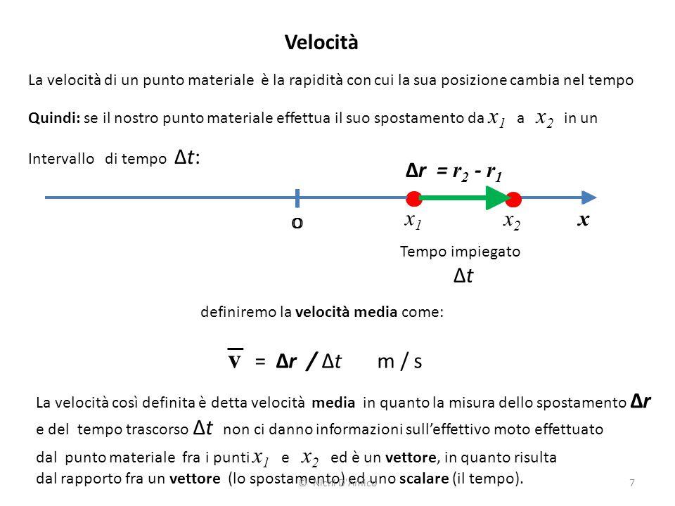 v = Δr / Δt m / s Velocità Δr = r2 - r1 x1 x2 x Δt