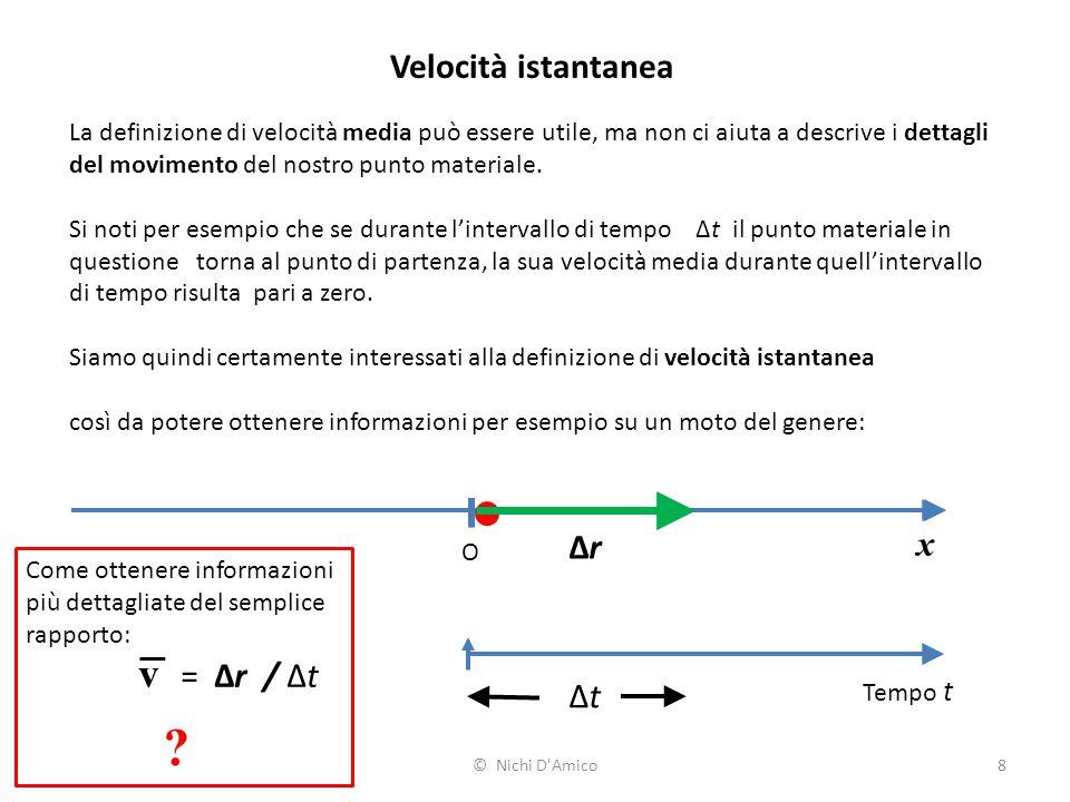 v = Δr / Δt Velocità istantanea x Δr Δt