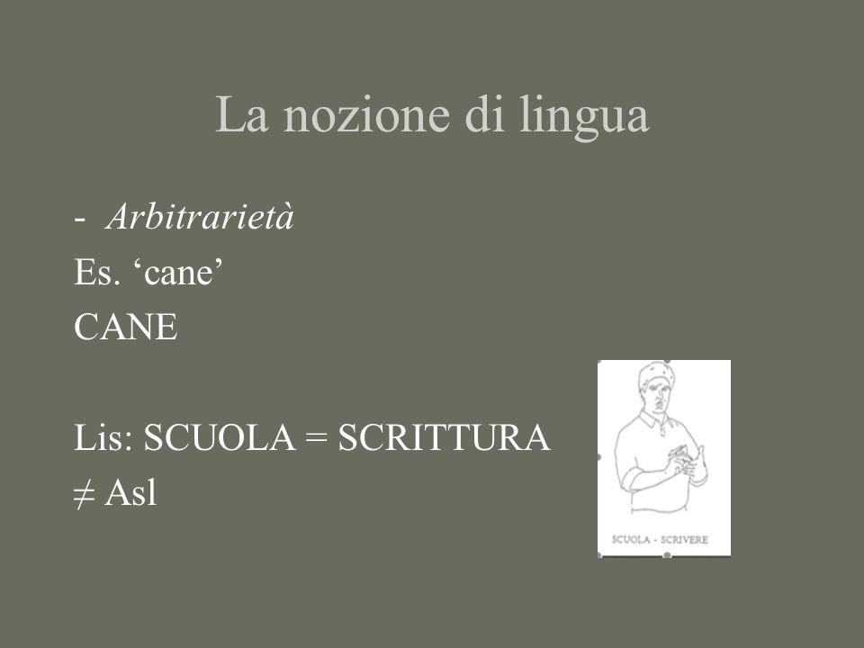 La nozione di lingua Arbitrarietà Es. 'cane' CANE