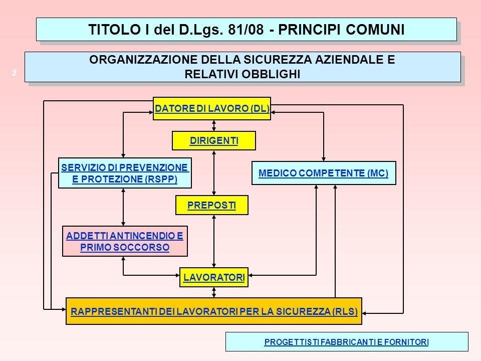 TITOLO I del D.Lgs. 81/08 - PRINCIPI COMUNI