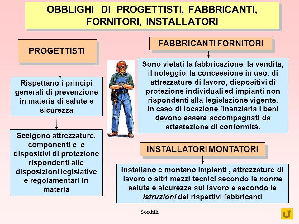 OBBLIGHI DI PROGETTISTI, FABBRICANTI, FORNITORI, INSTALLATORI