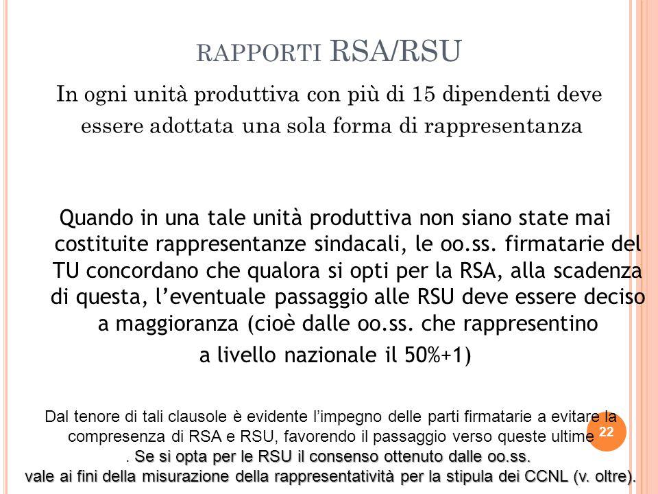 rapporti RSA/RSU In ogni unità produttiva con più di 15 dipendenti deve essere adottata una sola forma di rappresentanza