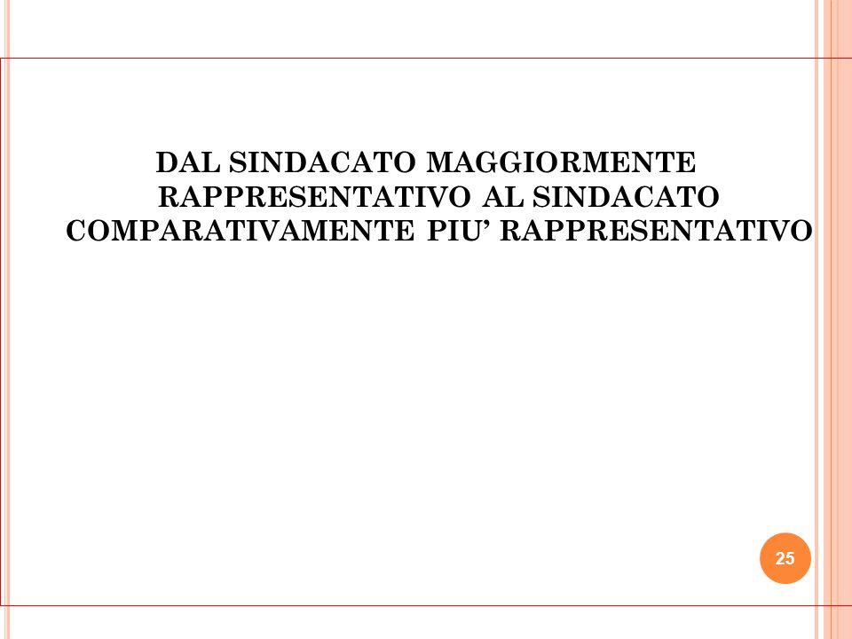 DAL SINDACATO MAGGIORMENTE RAPPRESENTATIVO AL SINDACATO COMPARATIVAMENTE PIU' RAPPRESENTATIVO