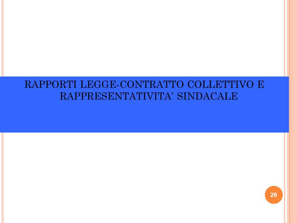 RAPPORTI LEGGE-CONTRATTO COLLETTIVO E RAPPRESENTATIVITA' SINDACALE
